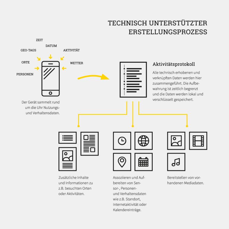 Tech.unterstützung-01